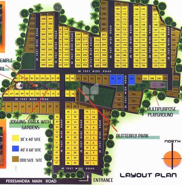 Charigan Shrestha Residency - Master Plan