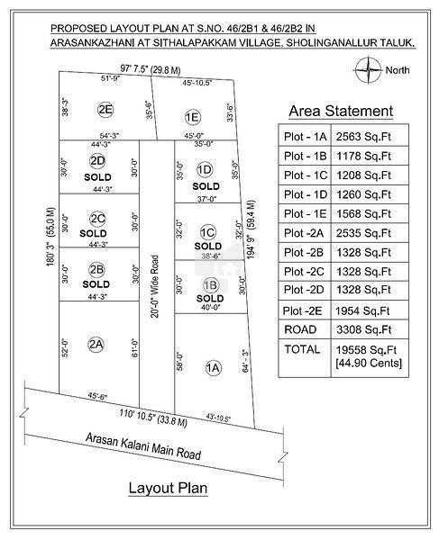 Nandeesar Homes @ Arasankazhani - Master Plan