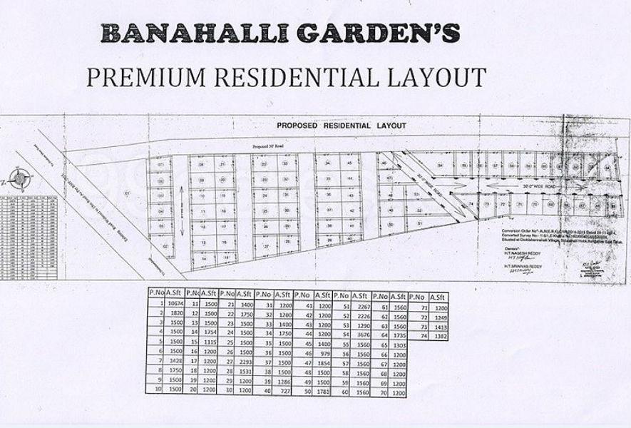 Aarya Banahalli Gardens - Master Plans